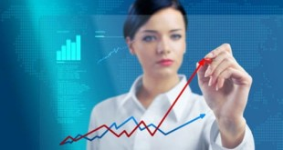 forex-professionale